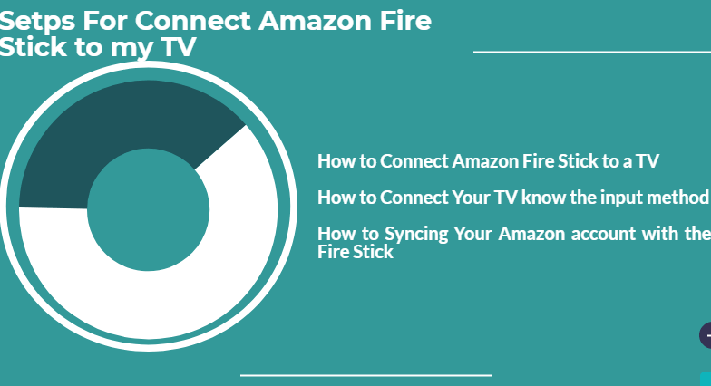 Amazon Firestick Phone Number: Get fixed the device- FS Solutions