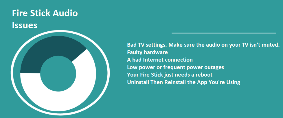 Fire Stick Audio