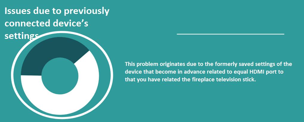 customer helpline no signal firestick